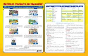 c5c31d382c6dc3 Learn to speak English! Вчимося говорити англійською! Комплект плакатів для  початкової школи. 120.00 грн. КУПИТИ